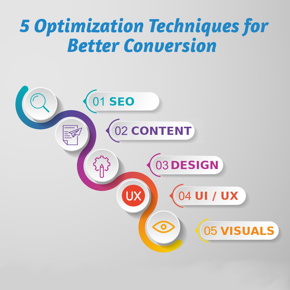5 Optimization Techniques for Better Conversion 1